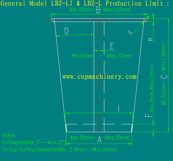 paper cup dimensions,cups sizes